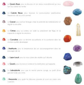 pierres de cristal